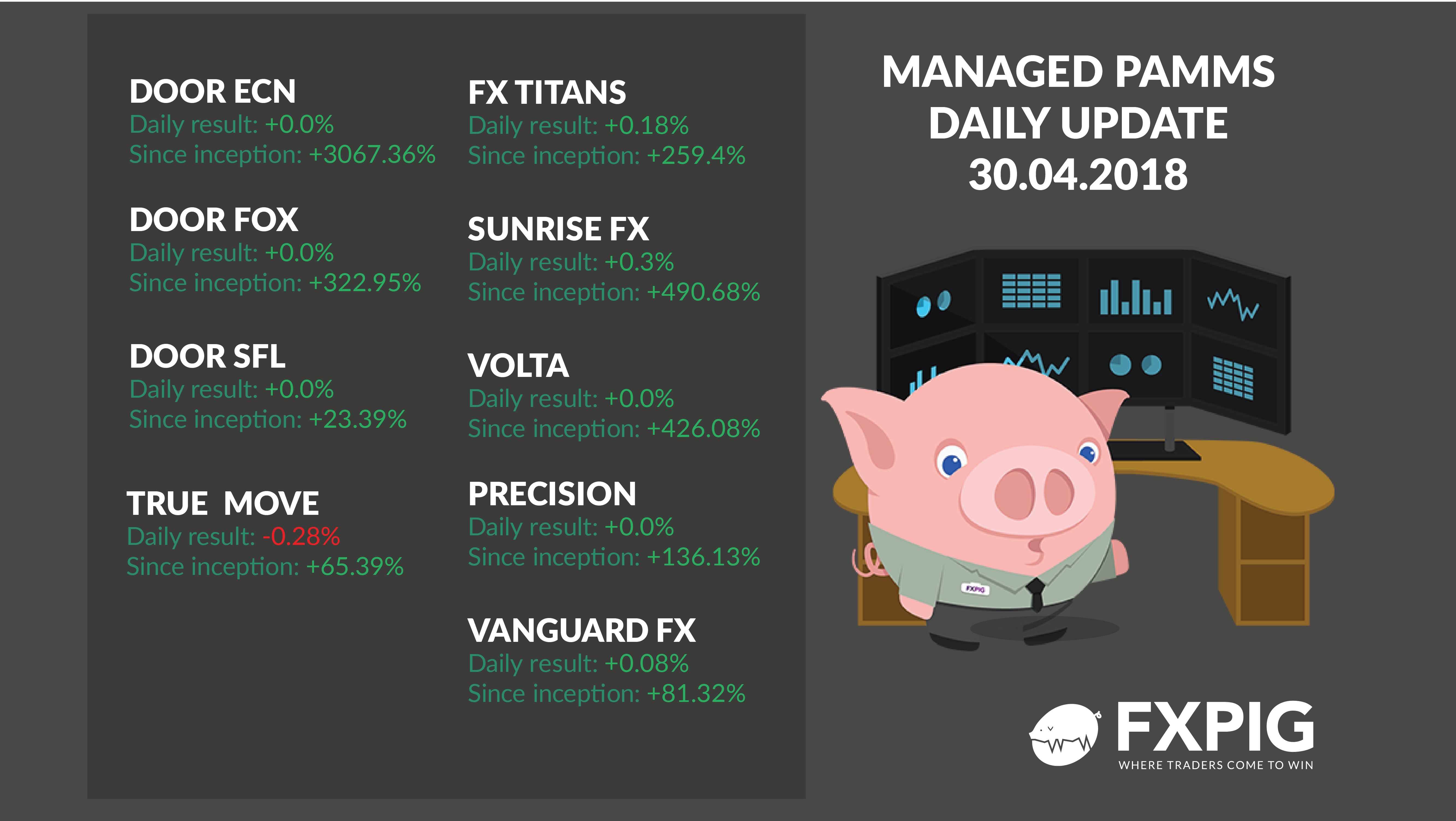 FOREX_Daily-accounts-results_FXPIG