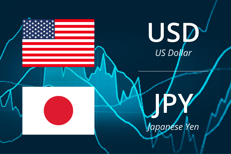 FOREX_USDJPY-drops-to-near-1510_FXPIG