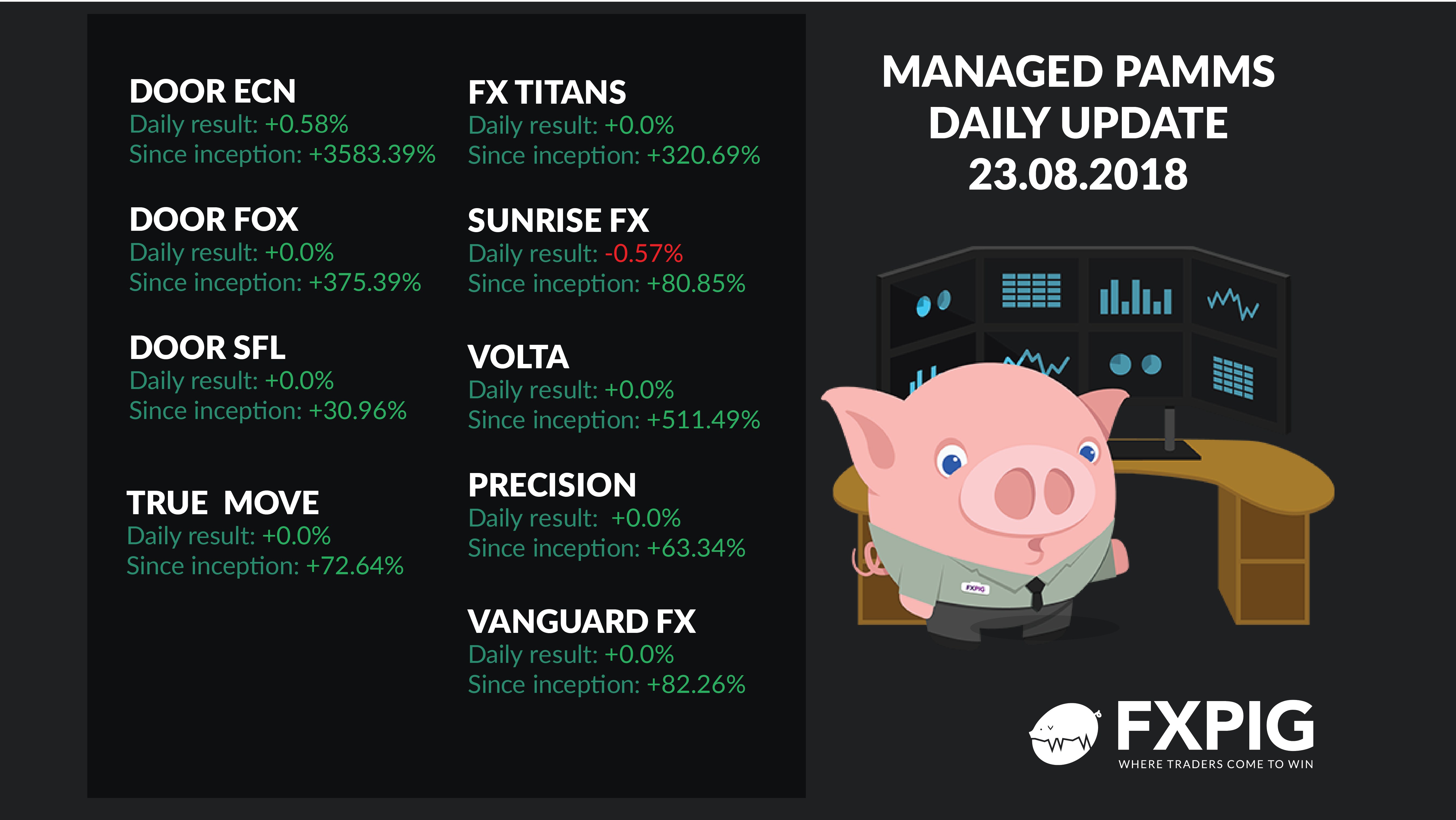FOREX_Daily-managed-accounts2308_FXPIG