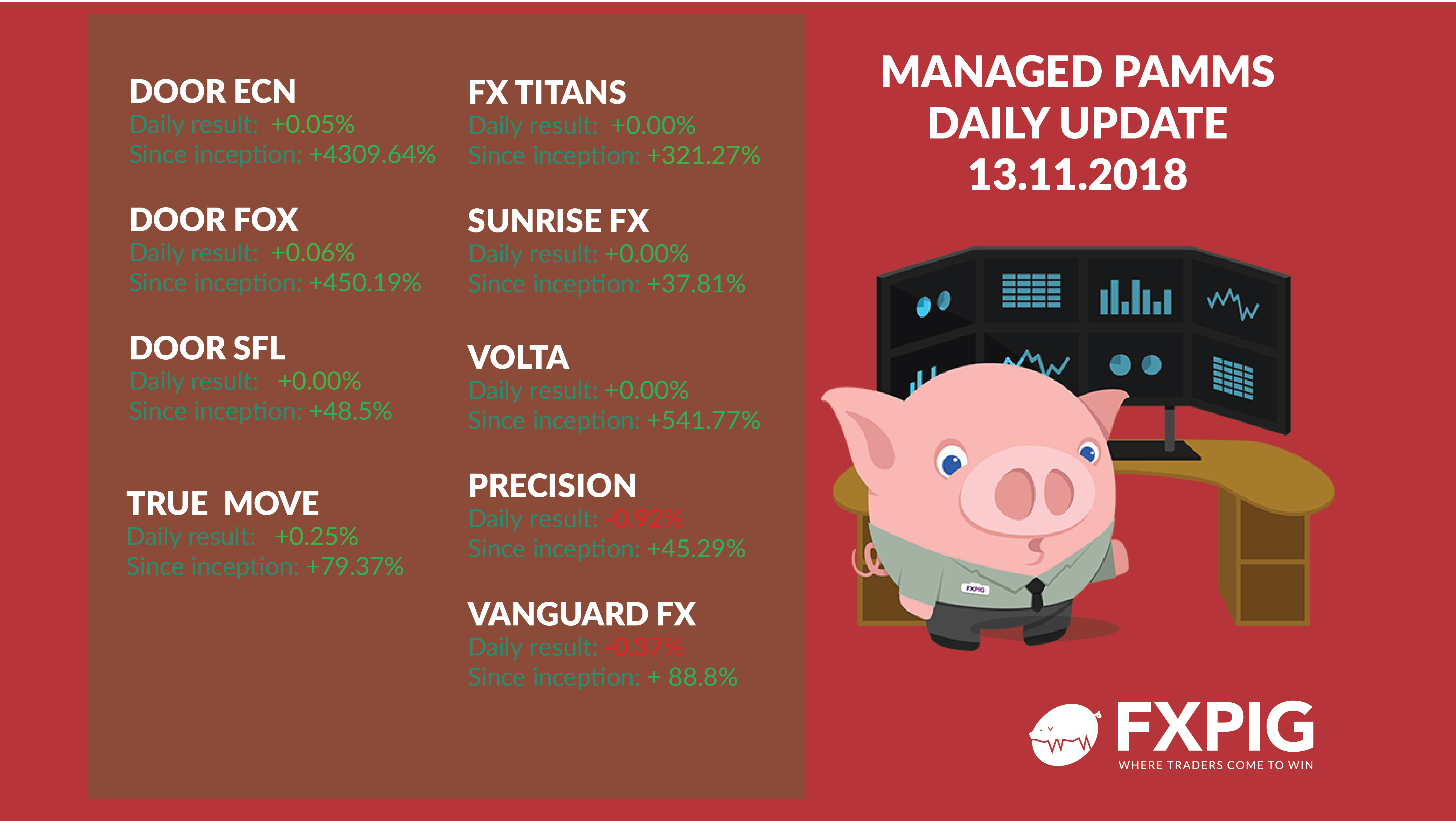 FX_PAMM_Results_FXPIG_13.11.2018
