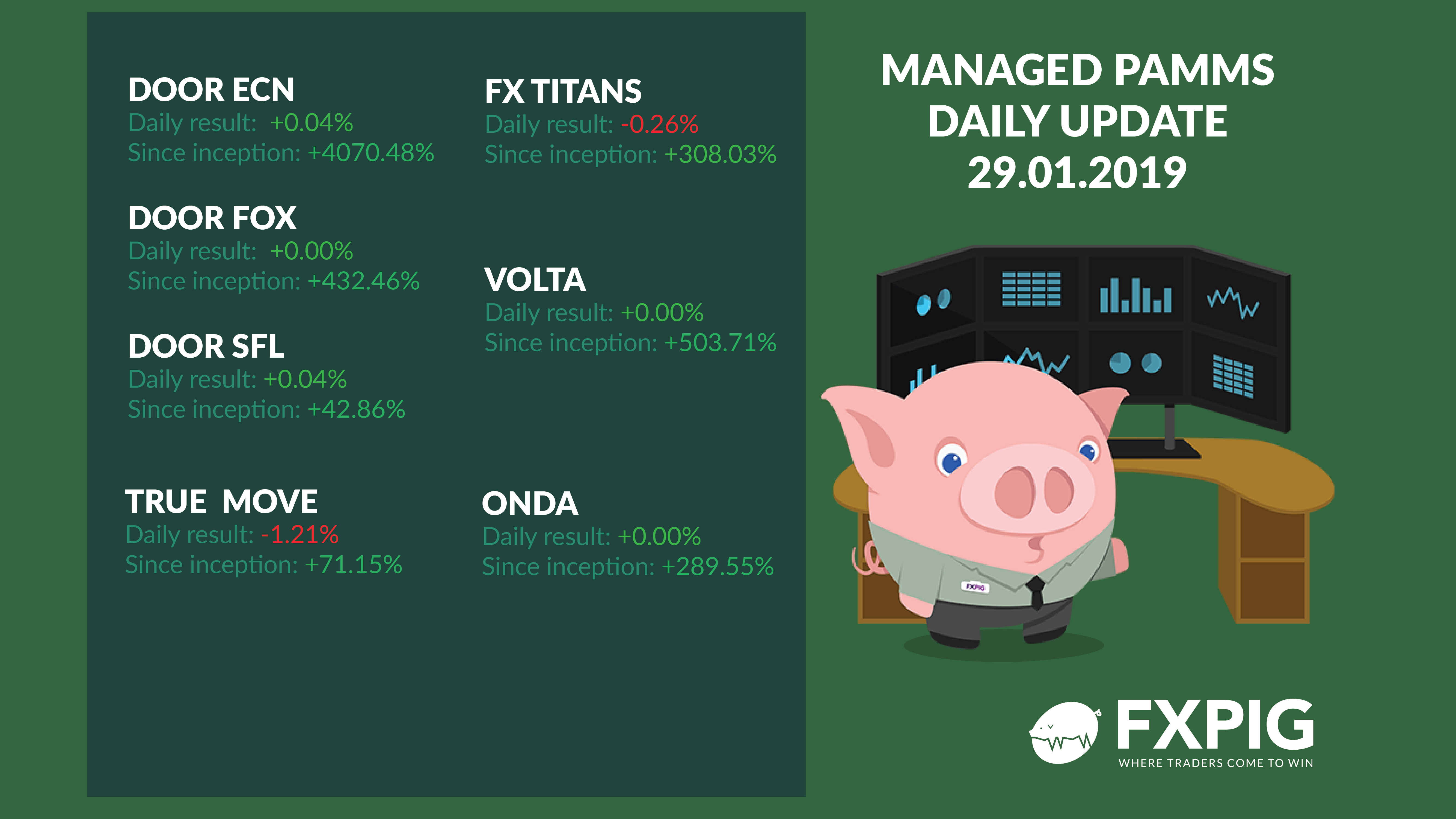 Forex_Trading_Fx_Trader_FXPIG_PAMMS_MANAGED_ACCOUNTS_PROFIT_29.01.2019