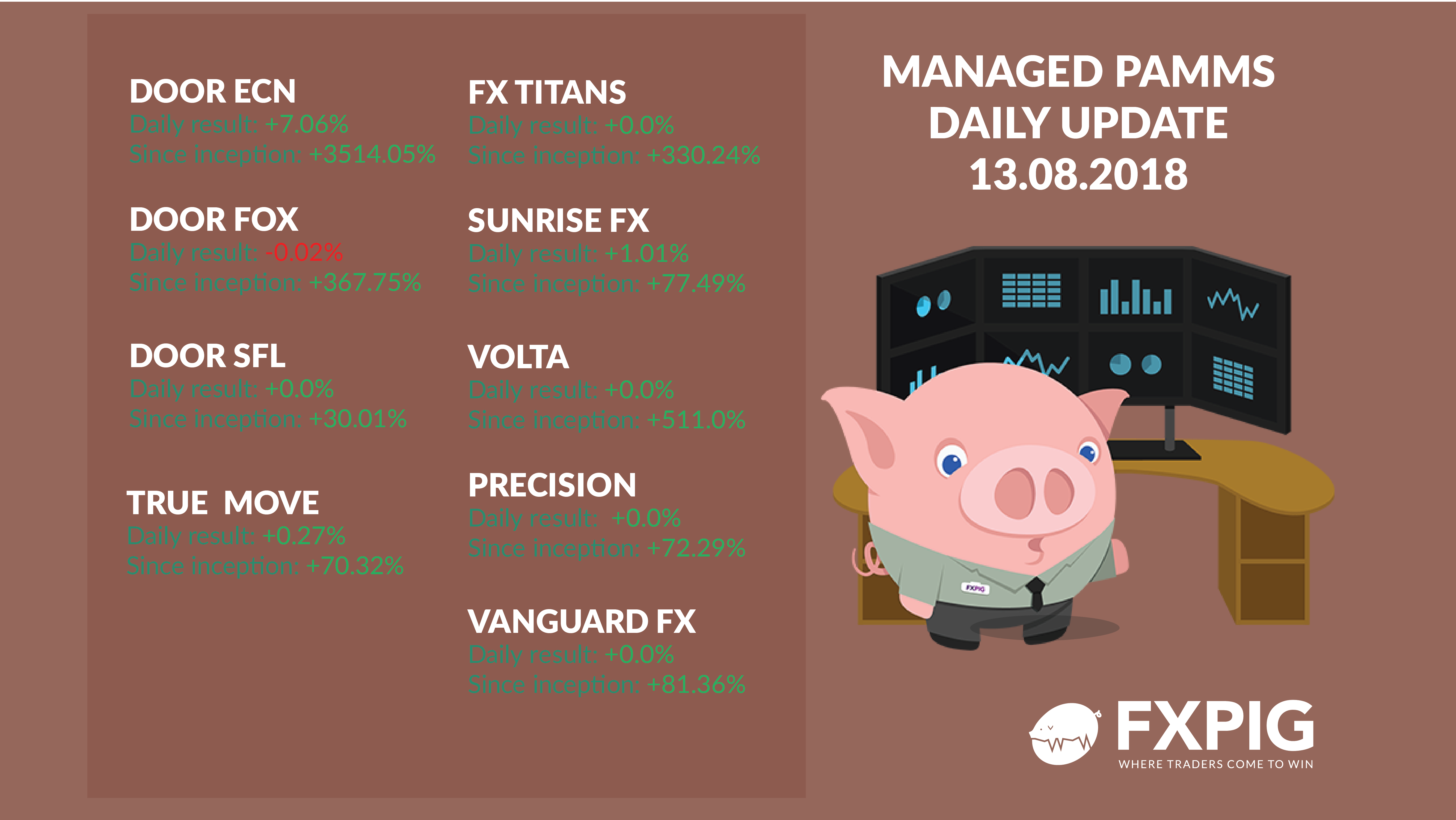 FOREX_managed-daily-accounts1308_FXPIG