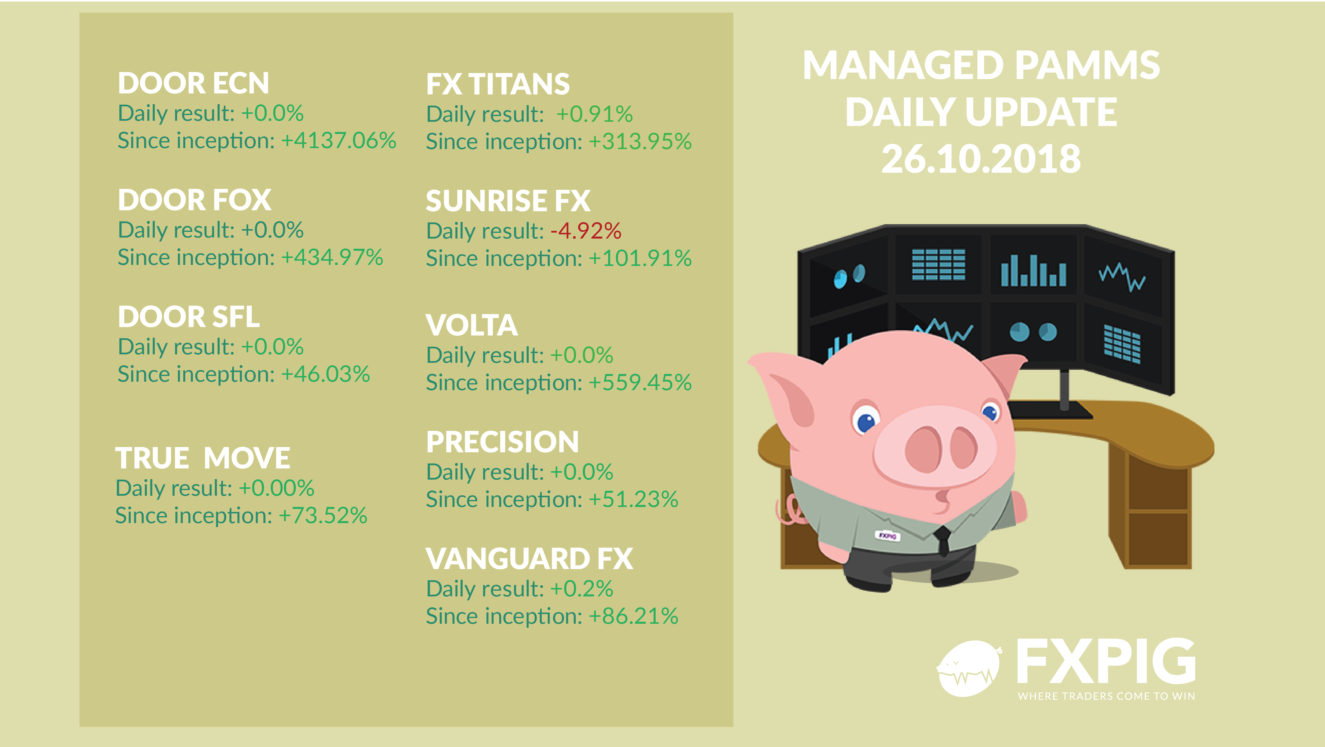 Managed_Forex_ Accounts_FXPIG-26.10.2018