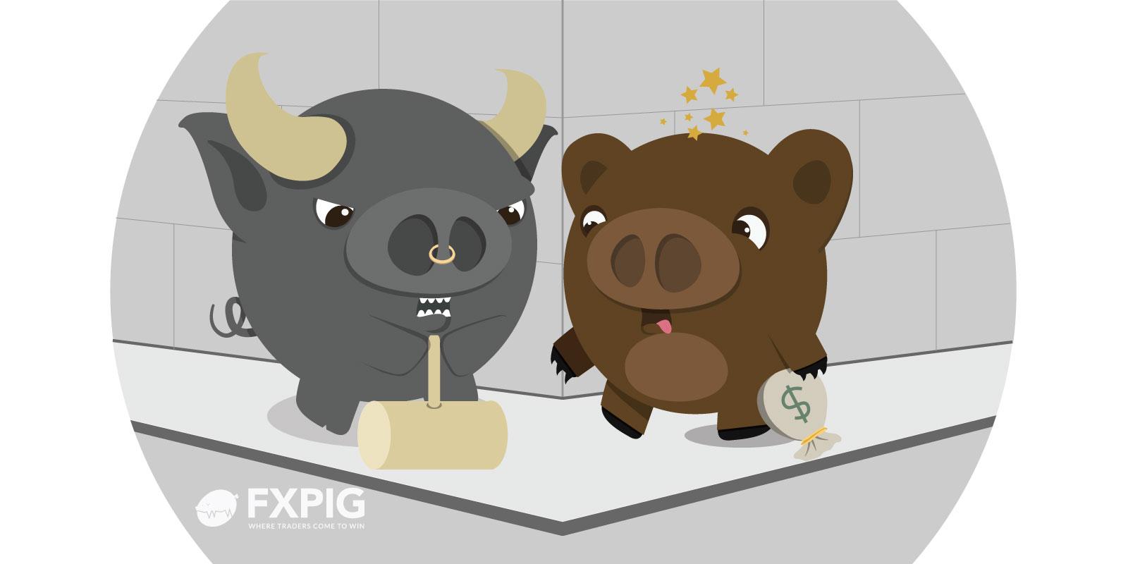 Forex_Tech-Targets_Bulls&Bears_corner_FXPIG