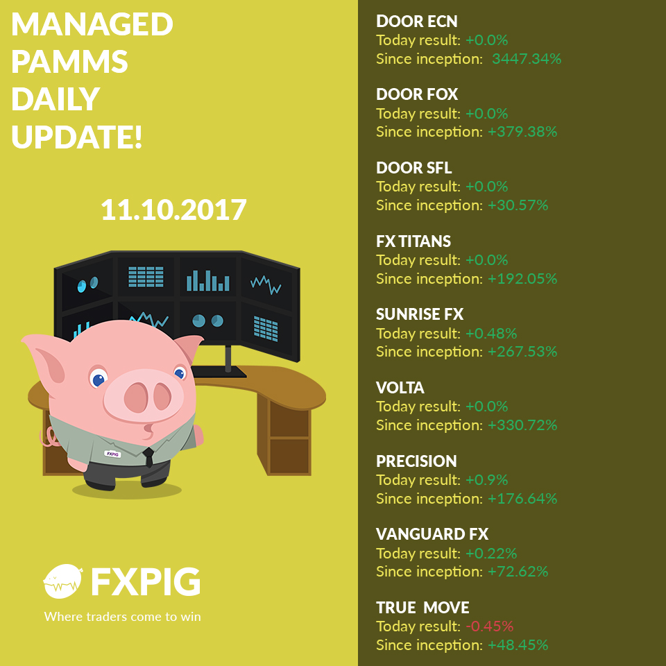 Managed_Forex_Accounts_12-10-2017_FXPIG
