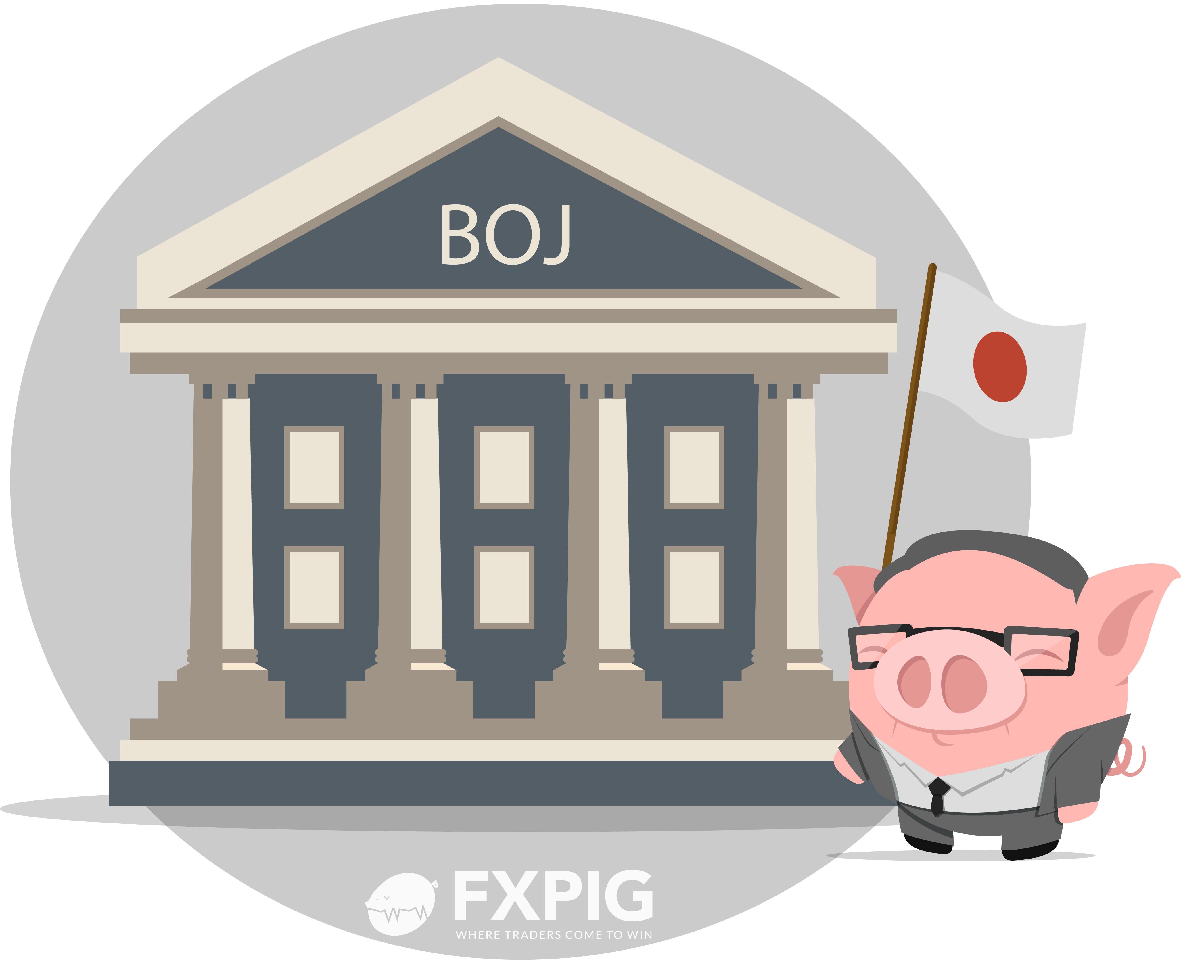 BoJ_Kuroda_Not_thinkingforex_FXPIG