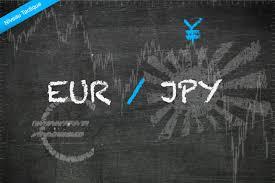 eur-jpy-FXPIG