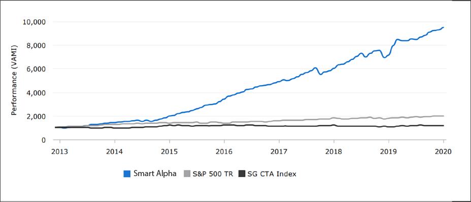 PAMM-Forex_Investment-Forex_Fund-Forex_Broker-FXPIG