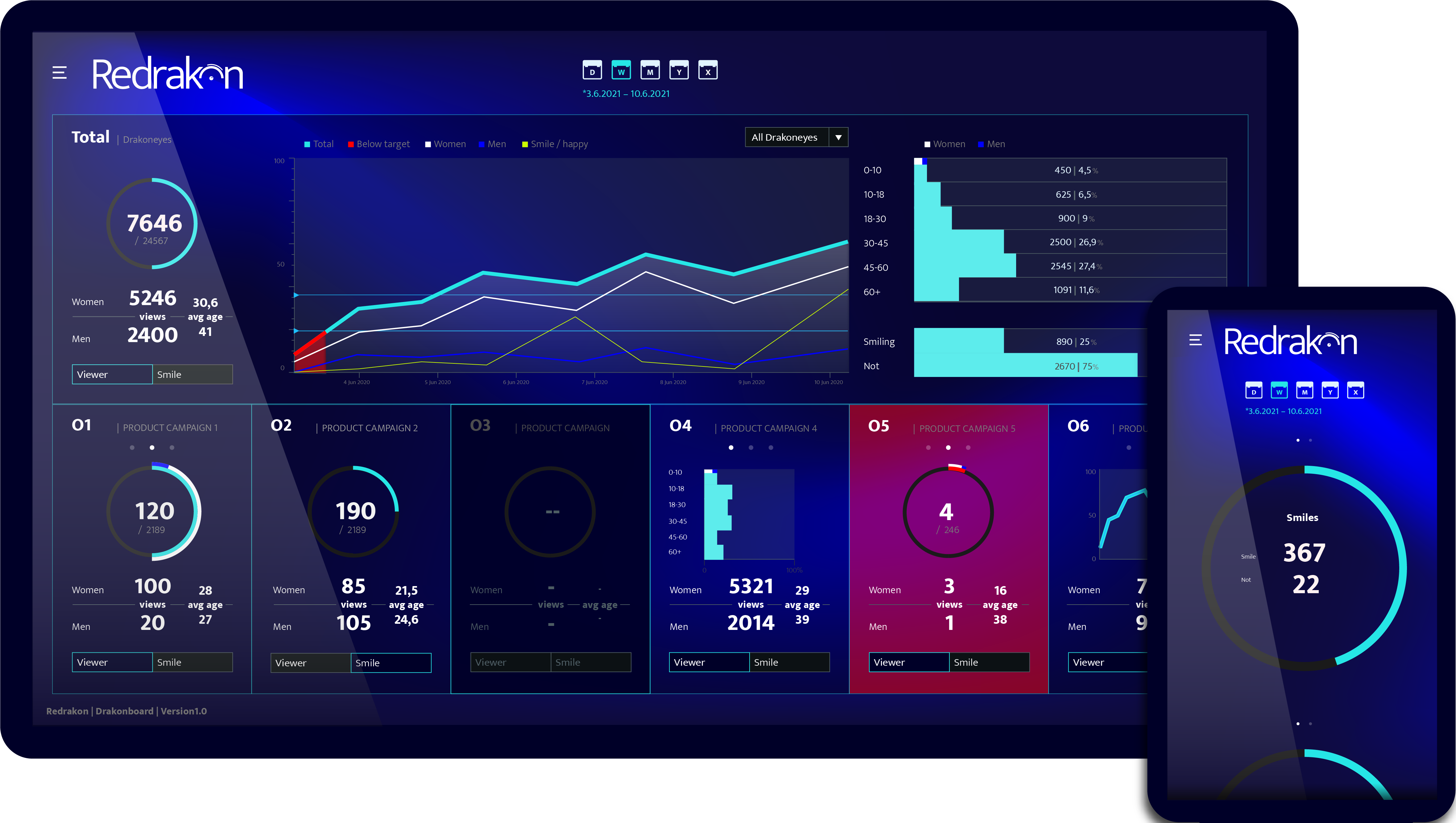 Redrakon dashboard
