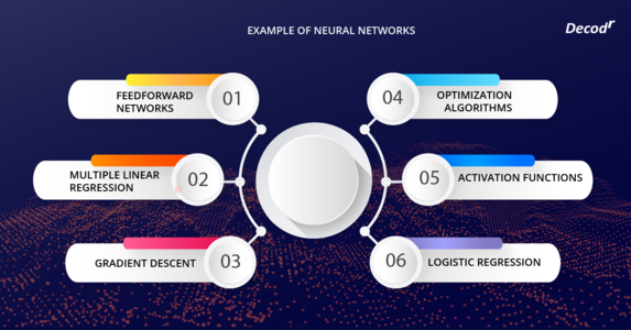 examples of neural networks