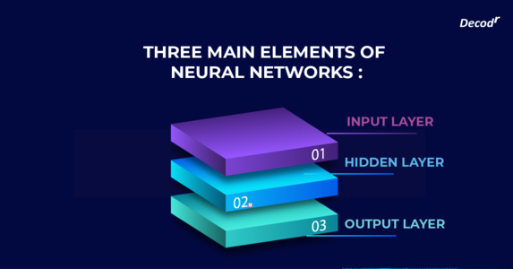 three main elements of neural networks