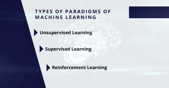 types of paradigms of machine learning
