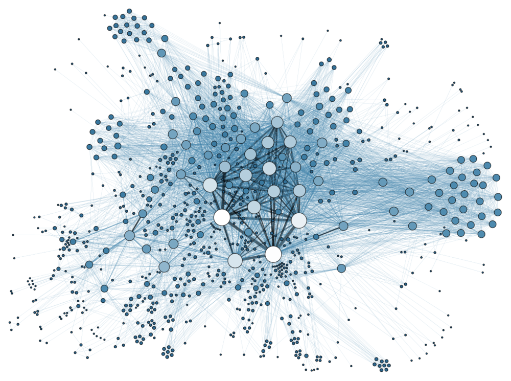 Social networks: concentration or distribution?