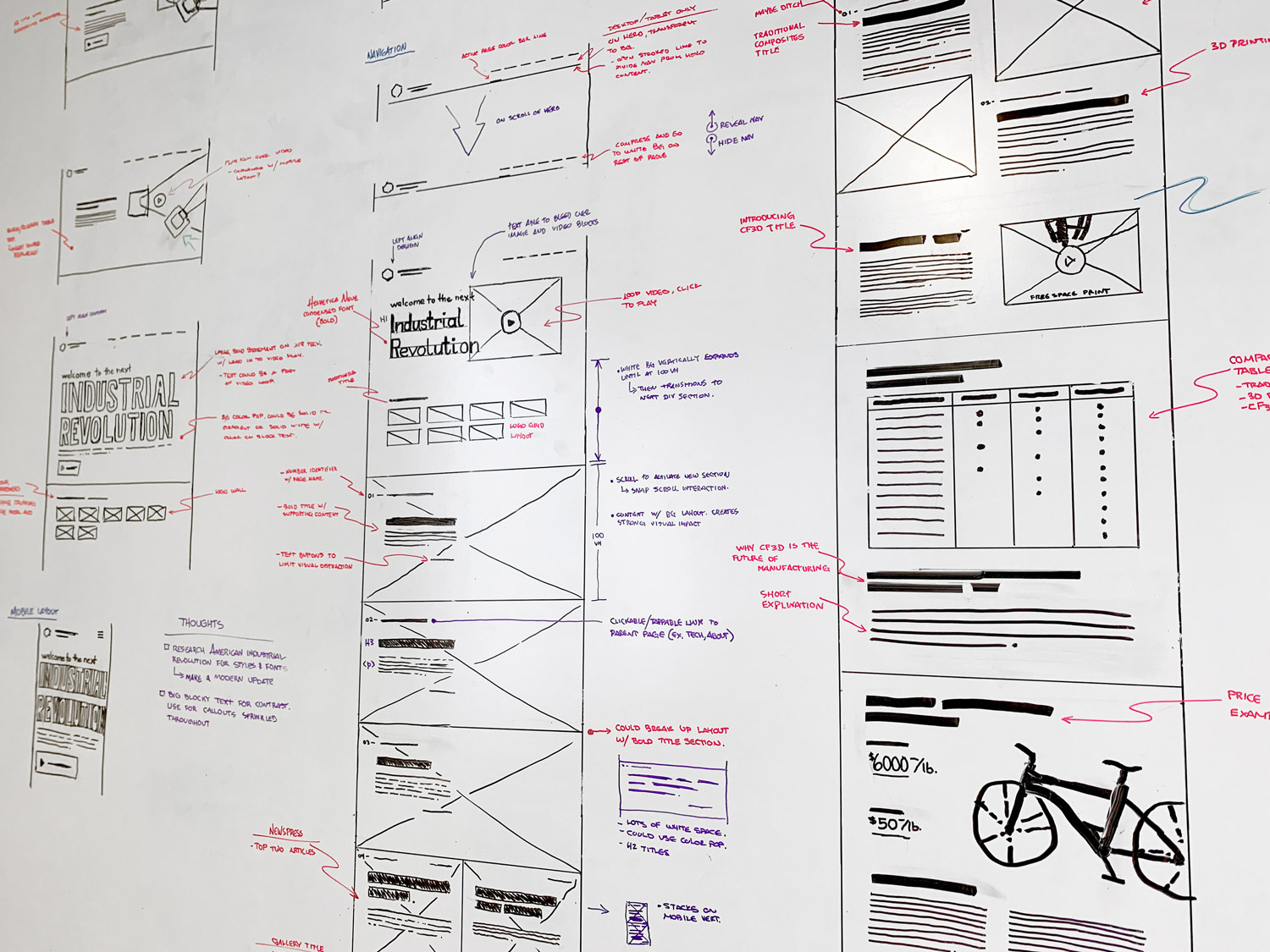Whiteboard sketching of Continuous Composites website design