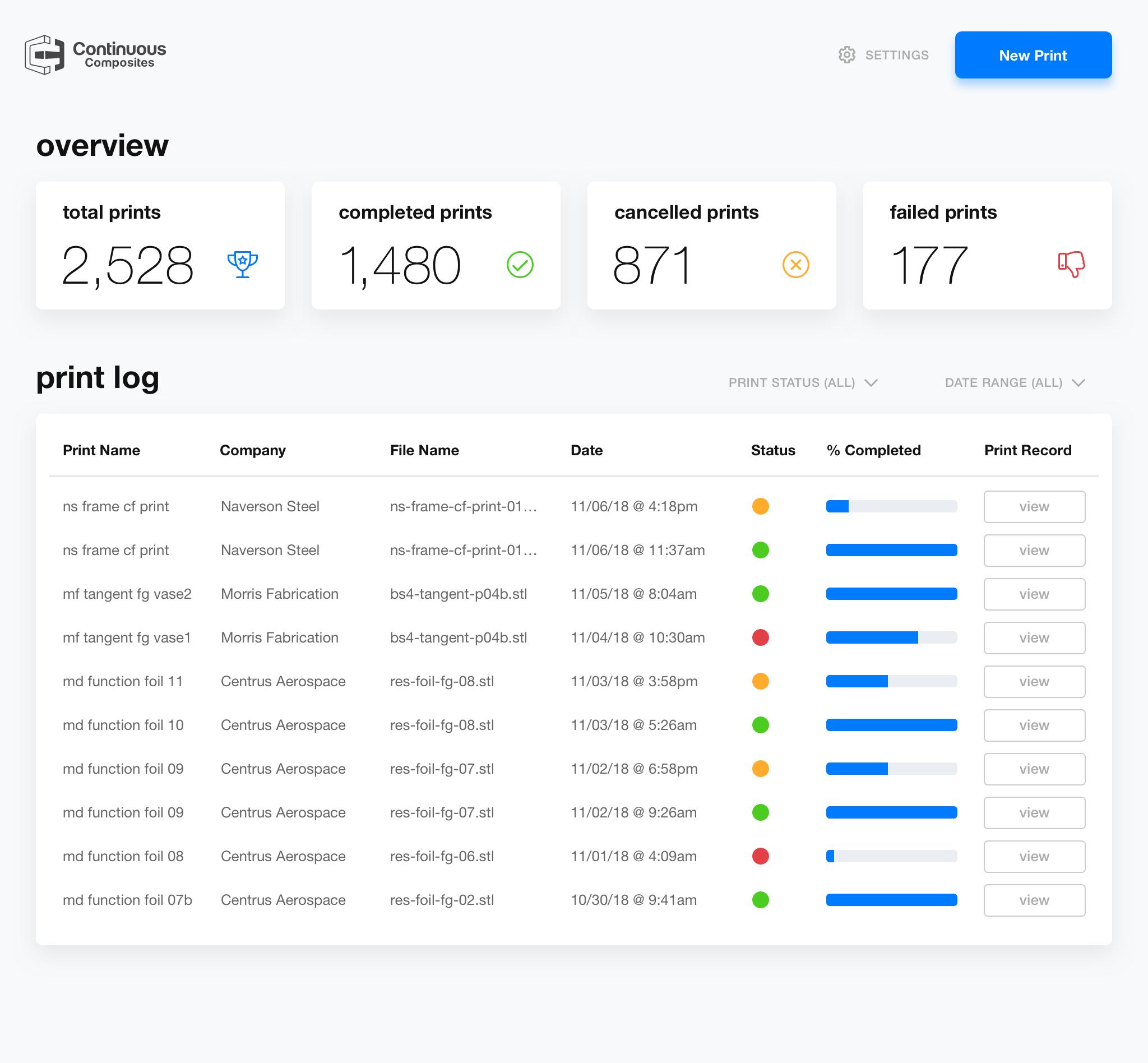 Robot Operating System dashboard showing print log