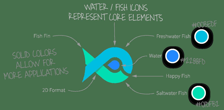 Aquabuildr color breakdown