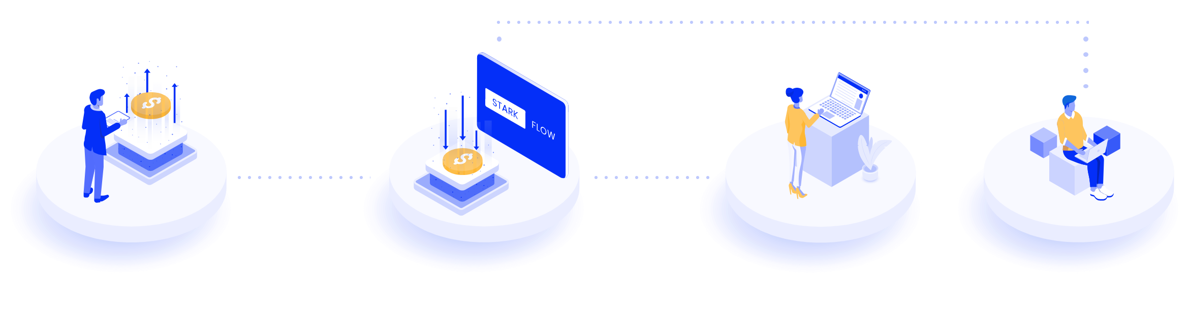 How does Starkflow handle payments?