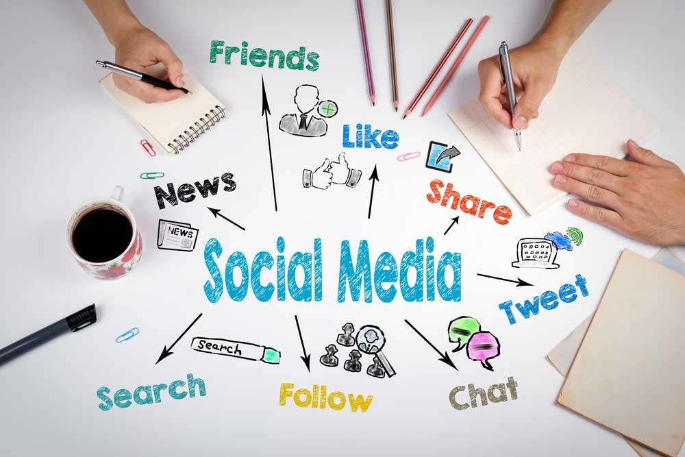 Social Media Marketing for the SME in Ireland and the UK