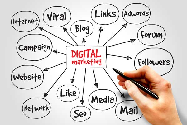 Steve's Top 10 Digital Marketing Tips to Grow your Small Business
