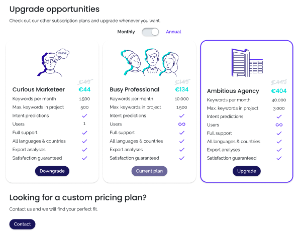 Upgrade opportunities of KeyWI page