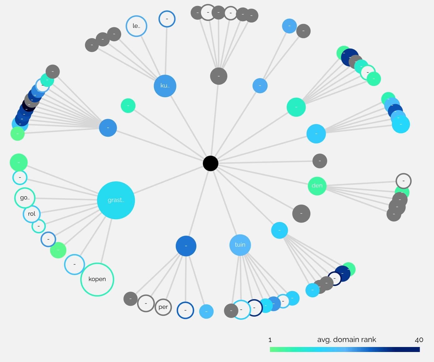 Screenshot KeyWI competition view