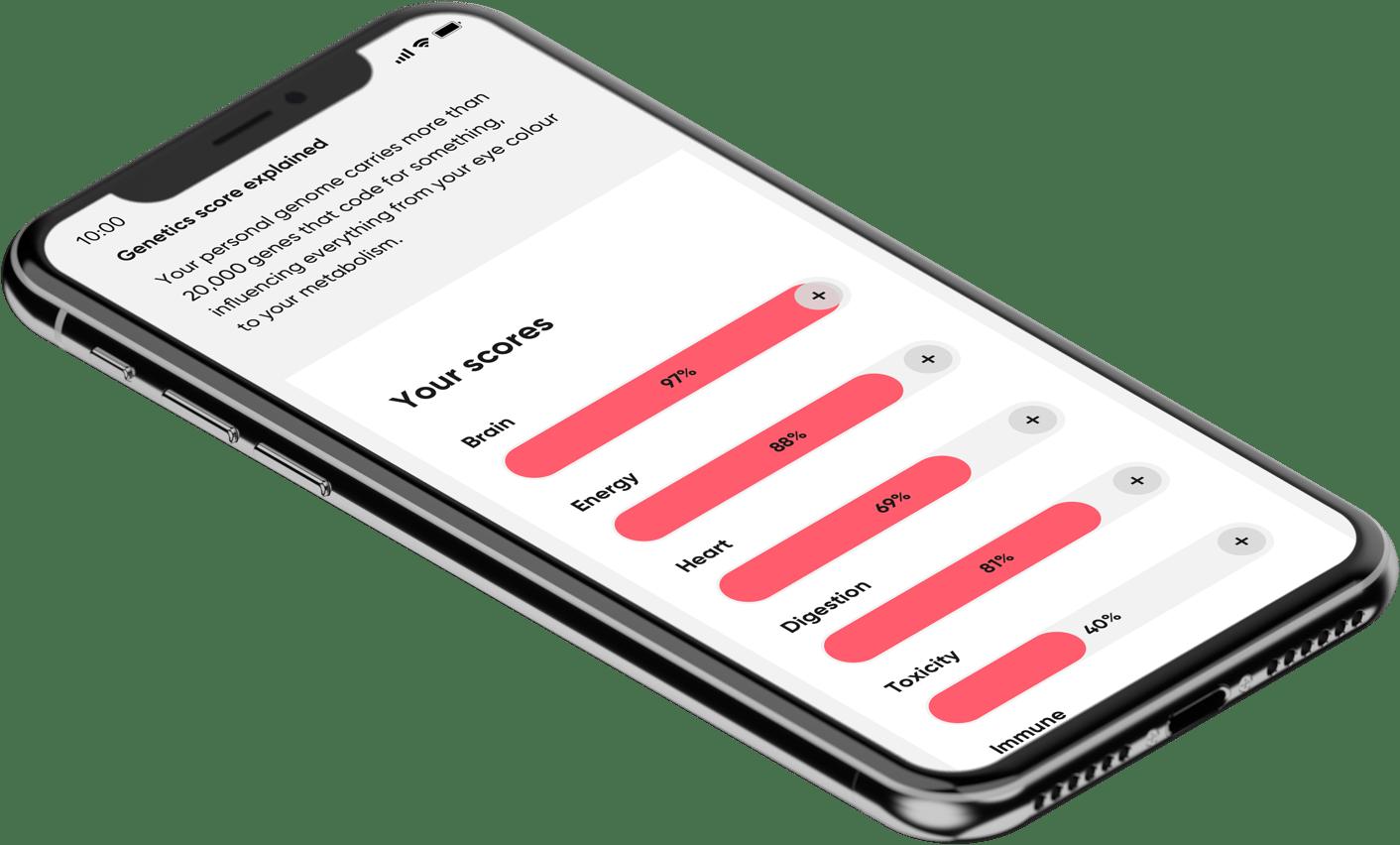 Phone with sub scores