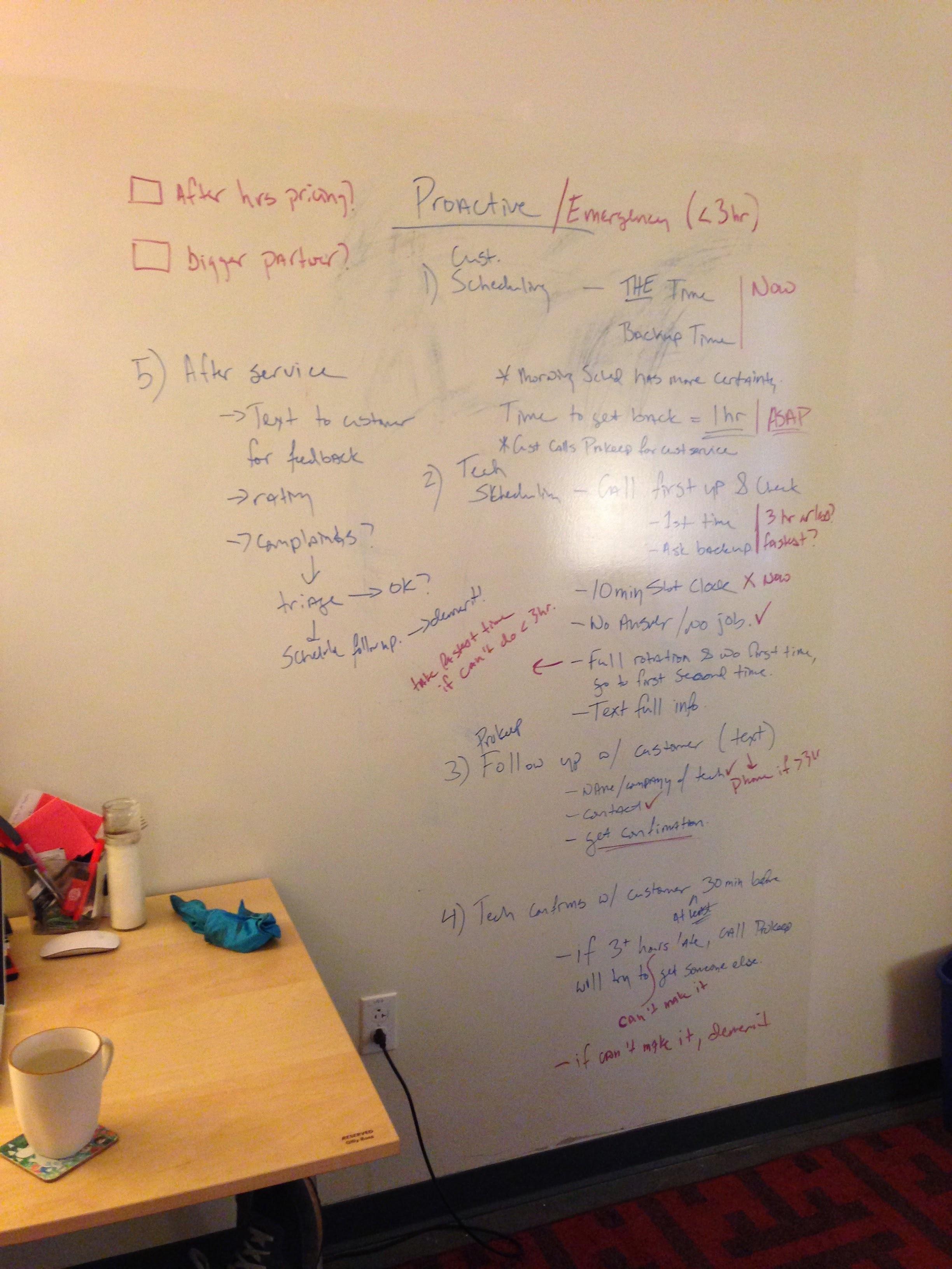Whiteboard session for HVAC on Demand