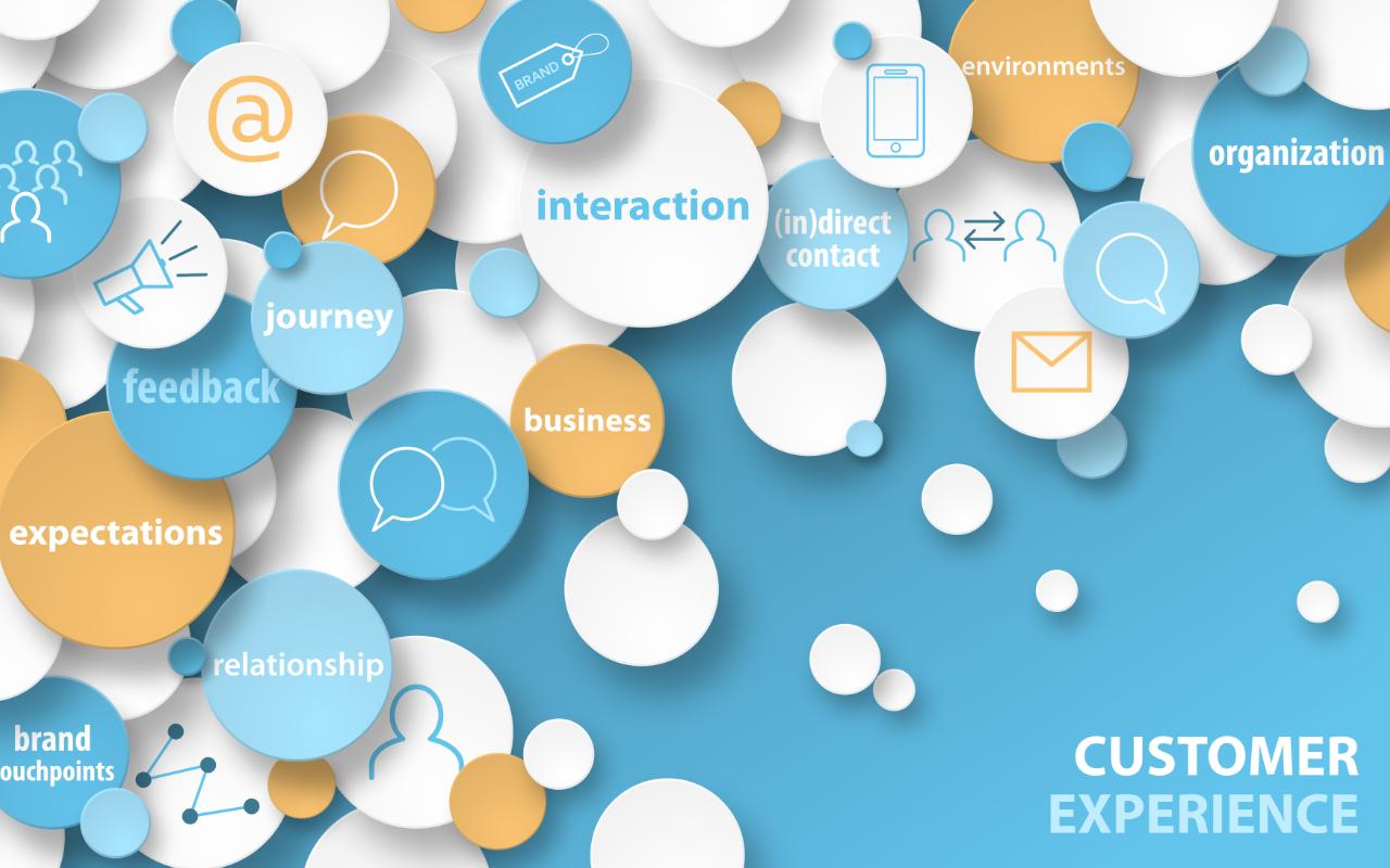 How 20+ Leaders Define Customer Experience