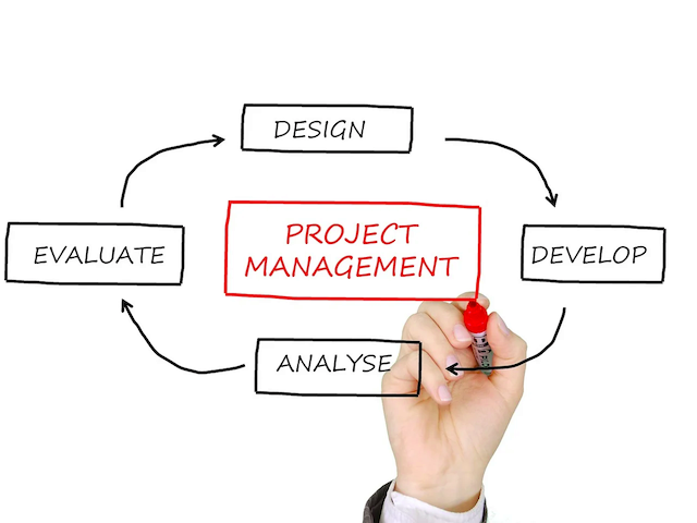 5 Keys to Simple Project Management