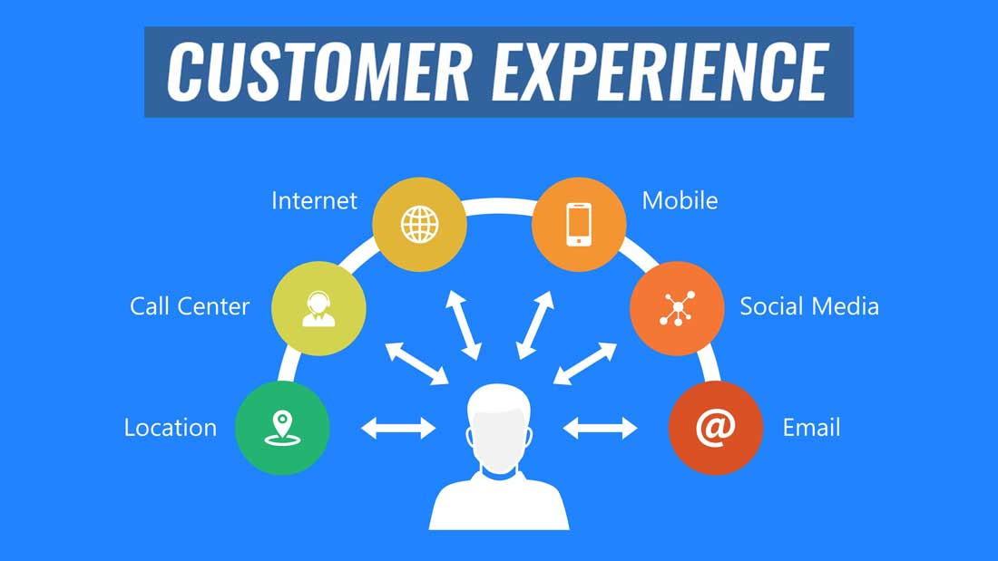 Customer Experience StartingPoint