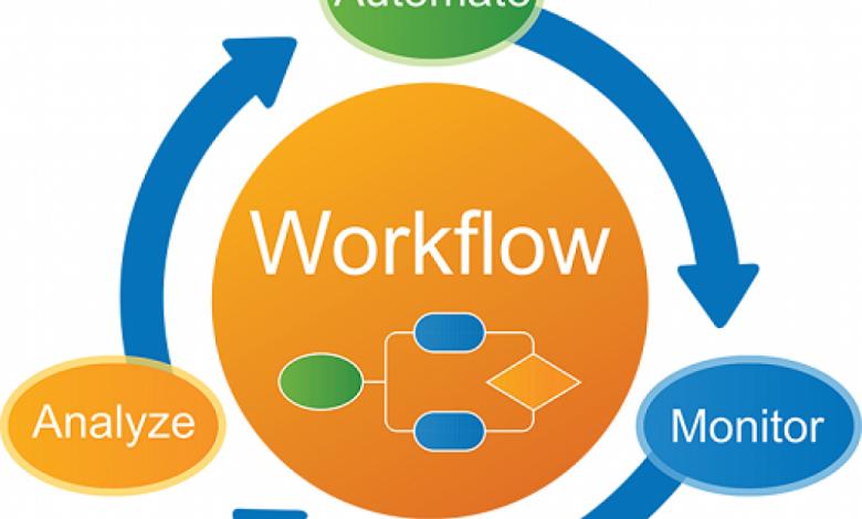 Enterprise Workflow (5 Ways To Improve)