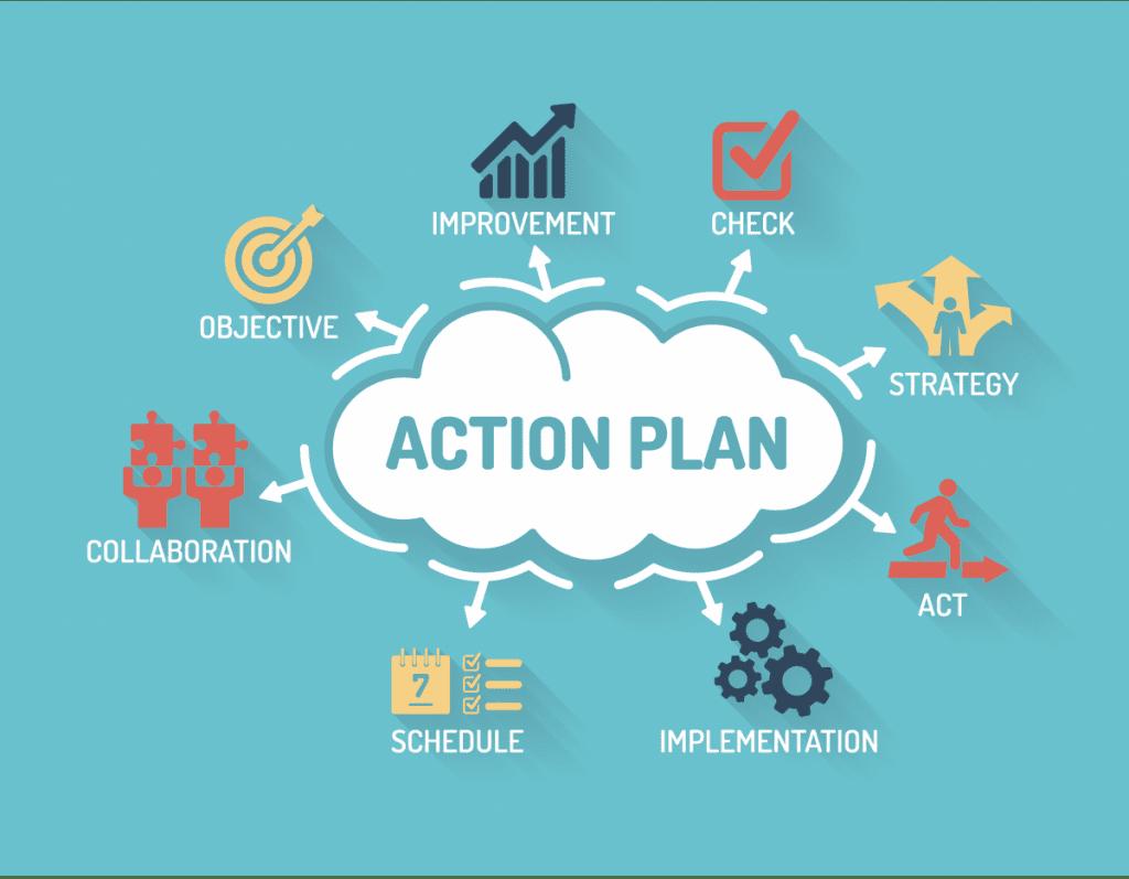 Workflow Automation Plan