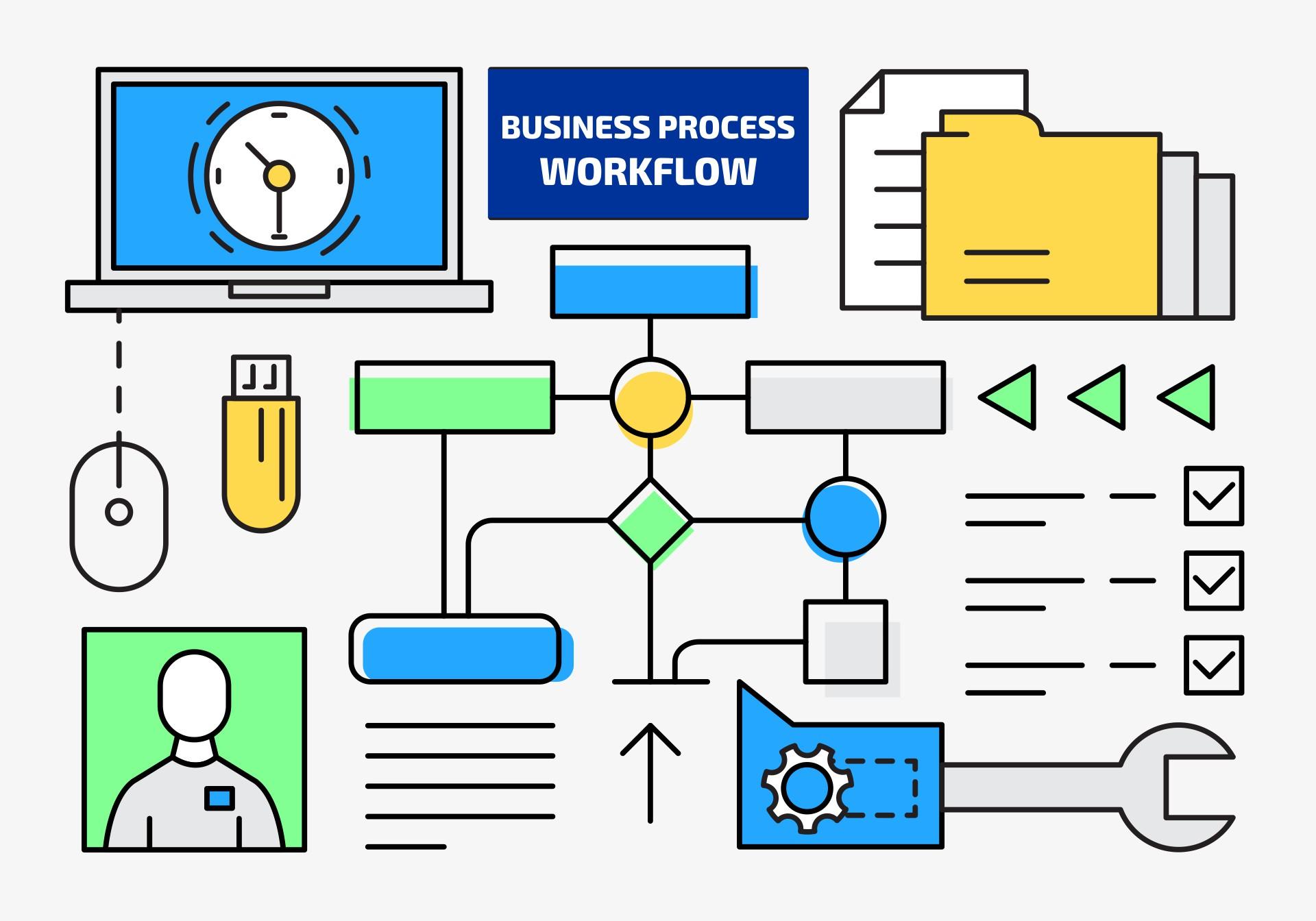 StartingPoint Customer Service Management