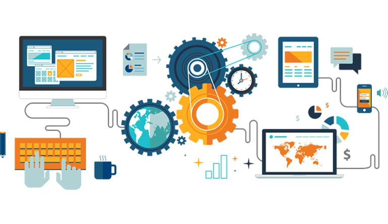 Business process automation diagram