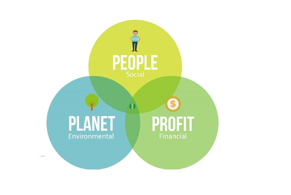 How to tell if a brand is really sustainable