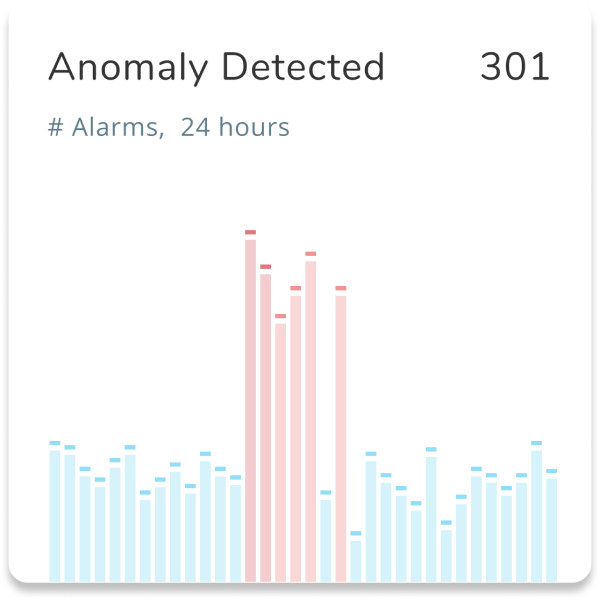 Traces Cloud Anomaly Detection Metrics