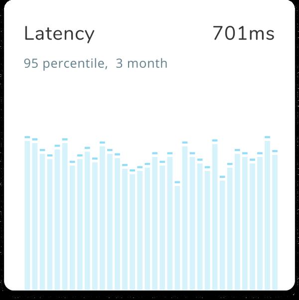 Traces Cloud False Alarm Reduction Latency Metrics