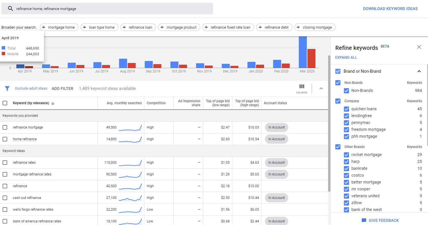 New Beta in Google Ads Keyword Planner Tool : Refine Keywords
