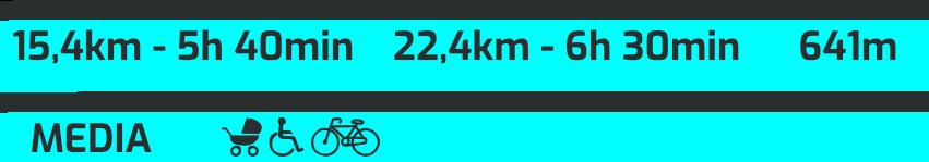 Cuadro con los datos de la Ruta de los Lagos de Covadonga al Mirador de Ordiales