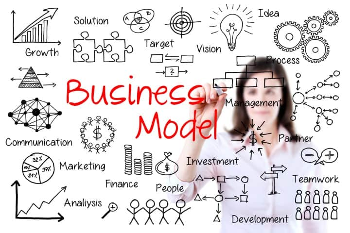 Business Model Selling Your Business