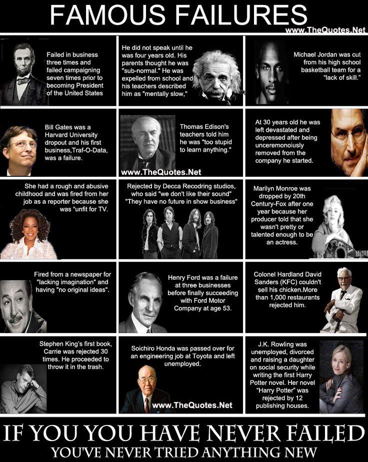 Famous Failures So You Wanna Be Rich Successful Entrepreneurs