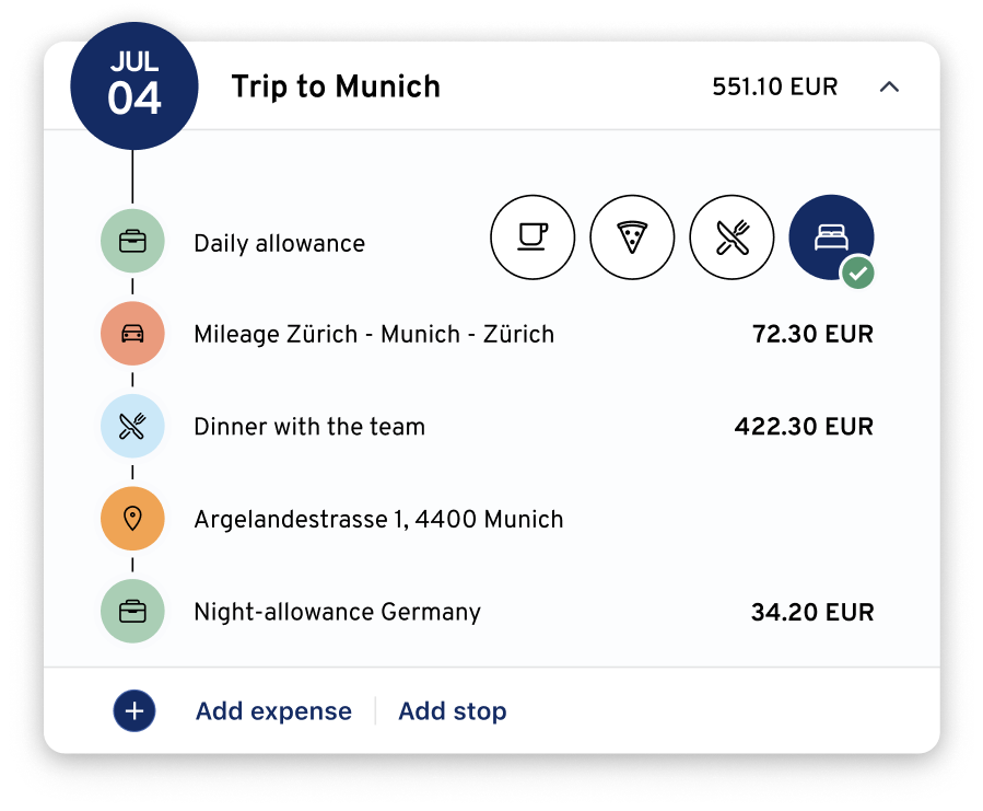 A front-end design of Yokoy Trips. There are lump sums, allowance, deductions, dates and destination etc. shown on Yokoy Trips.