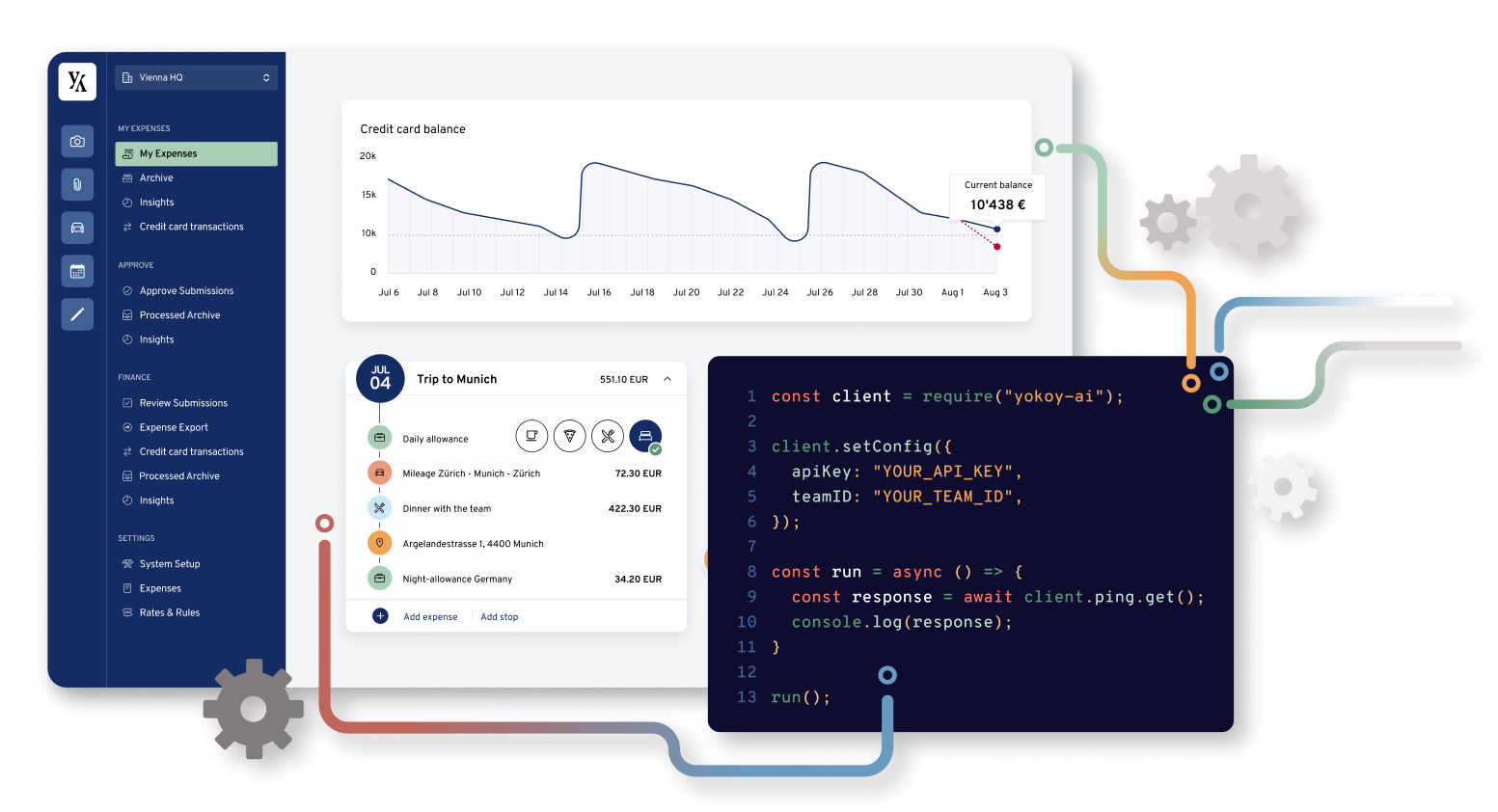 Open APi Integration dashboard and code