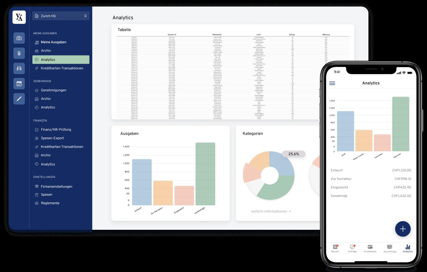 Yokoy Analytics Funktion, Desktop und Mobile View