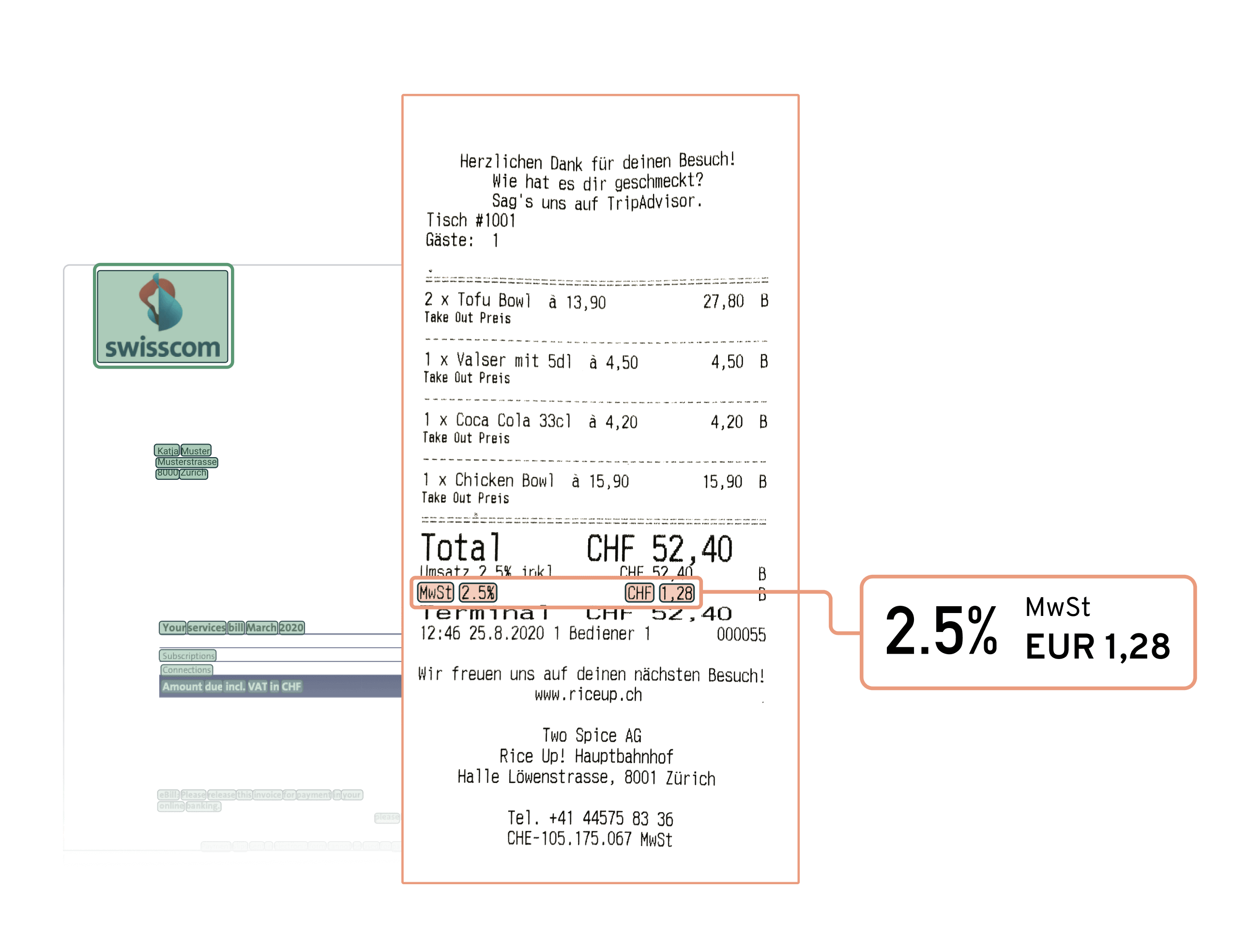 A receipt with MwSt highlighted with an invoice at the background