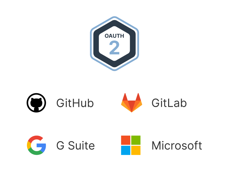 Sign up and log in securely with OAuth and GitHub, GitLab, G Suite, and Microsoft
