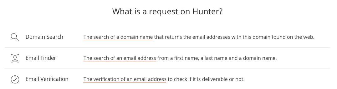 requete hunter = 3 crédits, dropcontact = 1 crédit