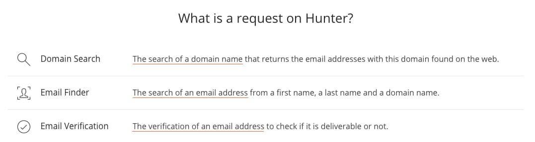 Cheaper alternative to hunter.io's email search engine