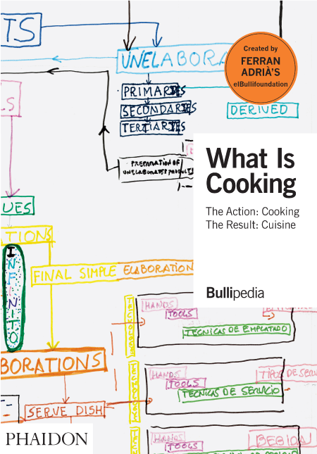 What is Cooking by Ferran Adria