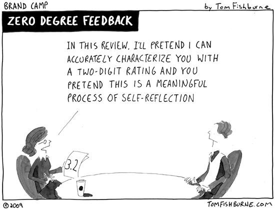 zero degree feedback